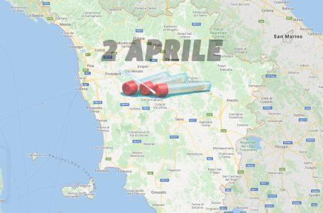 Coronavirus in Toscana, 2 Aprile: oltre 4000 tamponi effettuati, percentuale di contagi al 9,70%
