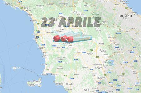 Coronavirus in Toscana, 23 Aprile: ancora in calo i nuovi casi, contagio al 2,42%