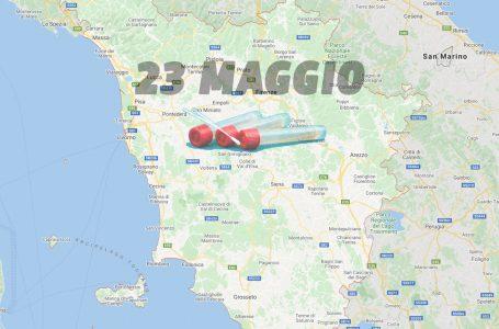 Coronavirus in Toscana, 23 Maggio: scendono nuovamente i contagi, sono 12