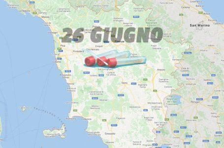 Coronavirus in Toscana, 26 Giugno: il bollettino del giorno, 2 nuovi contagi