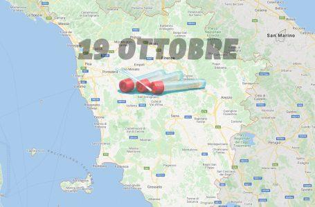 Coronavirus in Toscana, 19 Ottobre: sfiorati i 1000 contagi, su 10.851 positivi 10.340 è a casa (e sta bene)!
